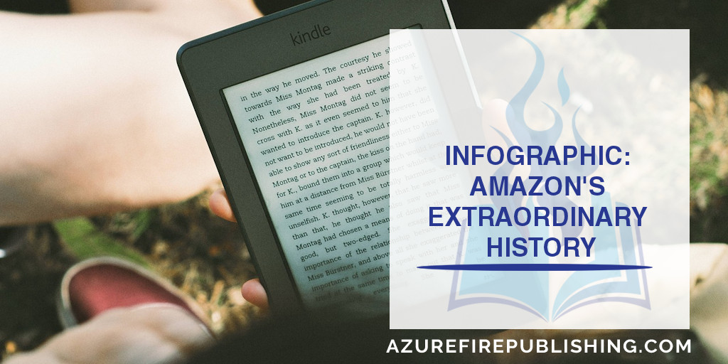 Amazon history Infographic | Azure Fire Publishing: encouraging youth-friendly Fantasy & Sci-Fi literacy through writing challenges